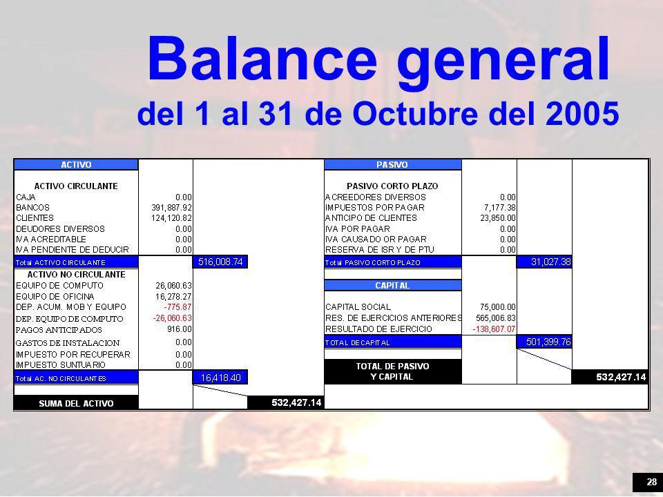 28 Balance general del 1 al 31 de Octubre del 2005