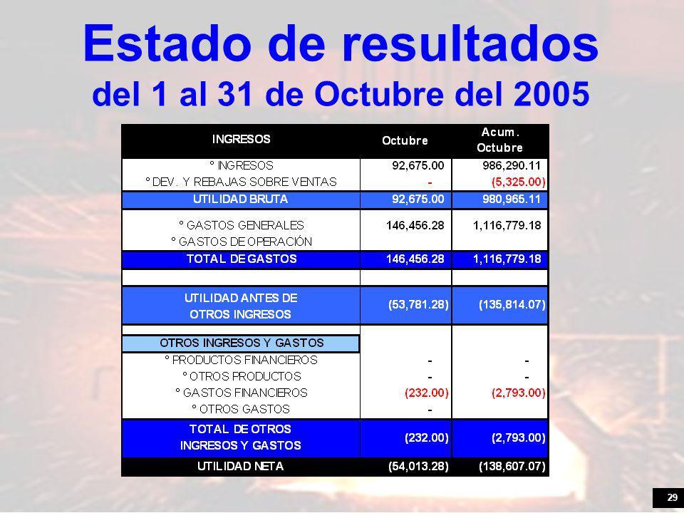 29 Estado de resultados del 1 al 31 de Octubre del 2005