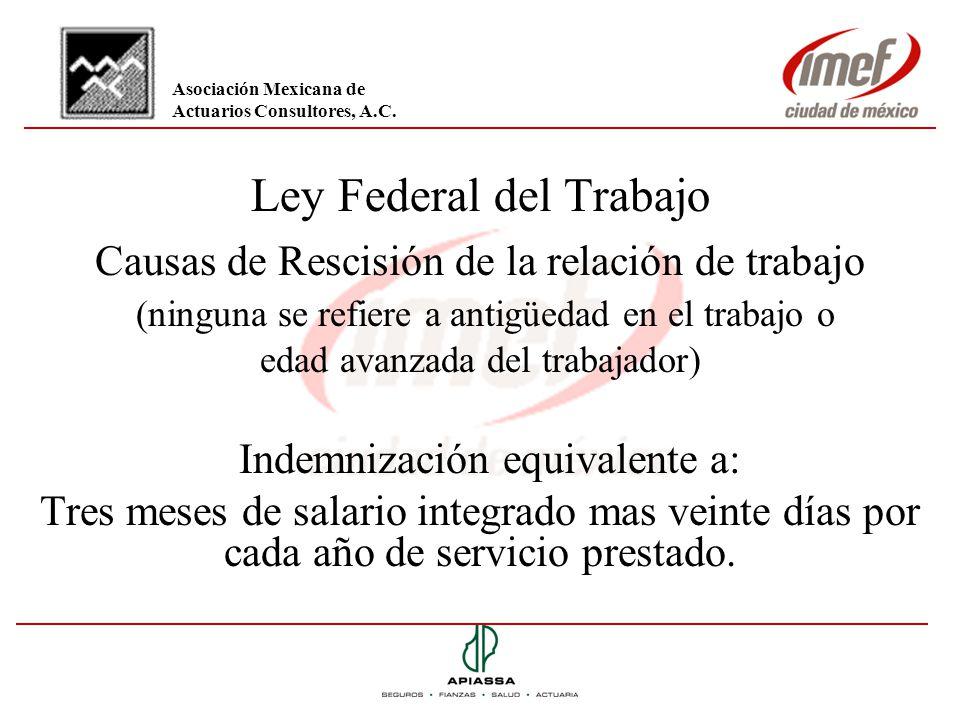 Ley Federal del Trabajo Causas de Rescisión de la relación de trabajo (ninguna se refiere a antigüedad en el trabajo o edad avanzada del trabajador) I