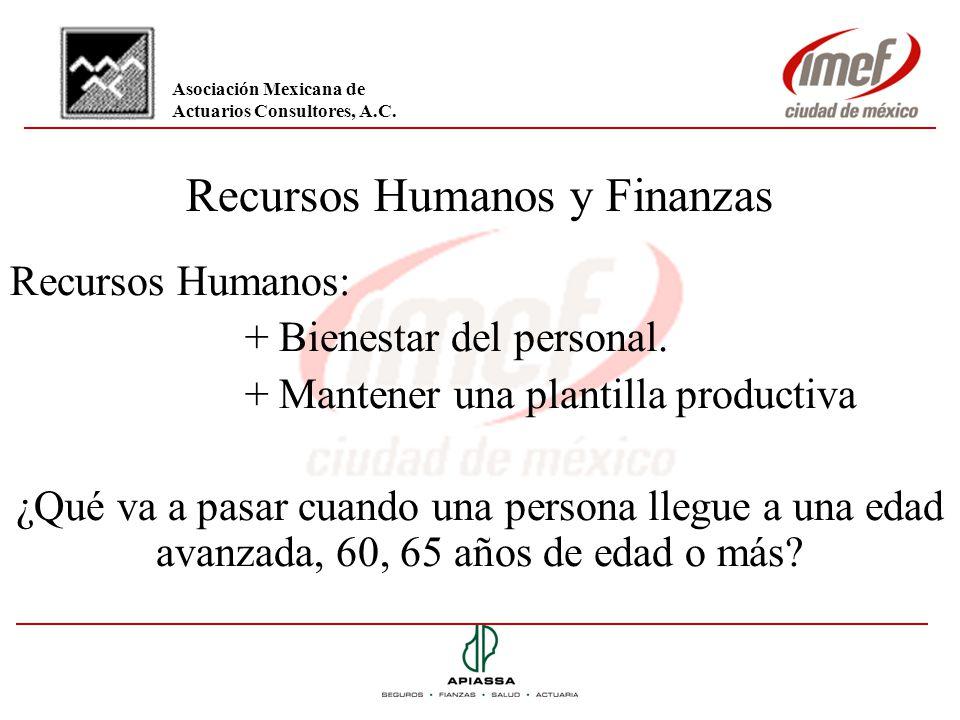 Recursos Humanos y Finanzas Recursos Humanos: + Bienestar del personal. + Mantener una plantilla productiva ¿Qué va a pasar cuando una persona llegue