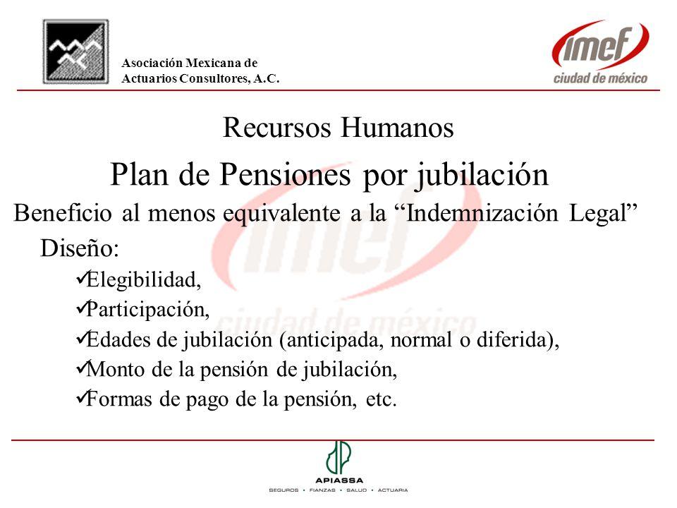 Recursos Humanos Plan de Pensiones por jubilación Beneficio al menos equivalente a la Indemnización Legal Diseño: Elegibilidad, Participación, Edades