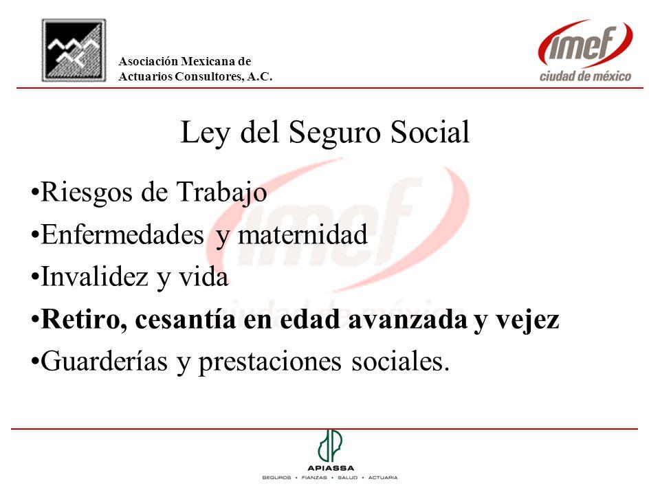 Ley del Seguro Social Riesgos de Trabajo Enfermedades y maternidad Invalidez y vida Retiro, cesantía en edad avanzada y vejez Guarderías y prestacione