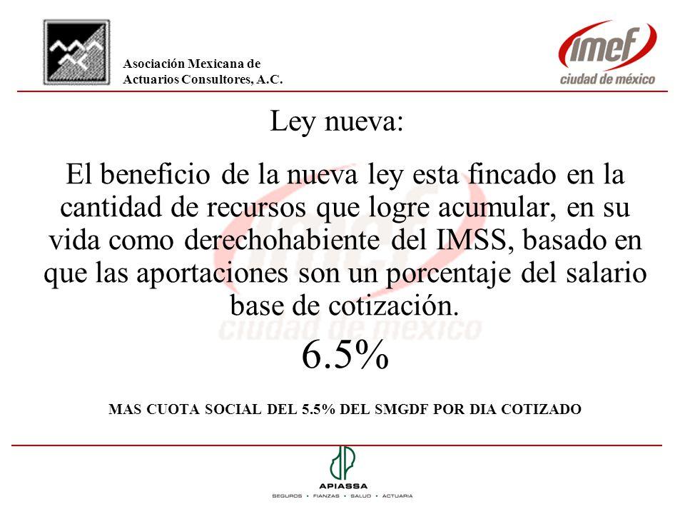Ley nueva: El beneficio de la nueva ley esta fincado en la cantidad de recursos que logre acumular, en su vida como derechohabiente del IMSS, basado e