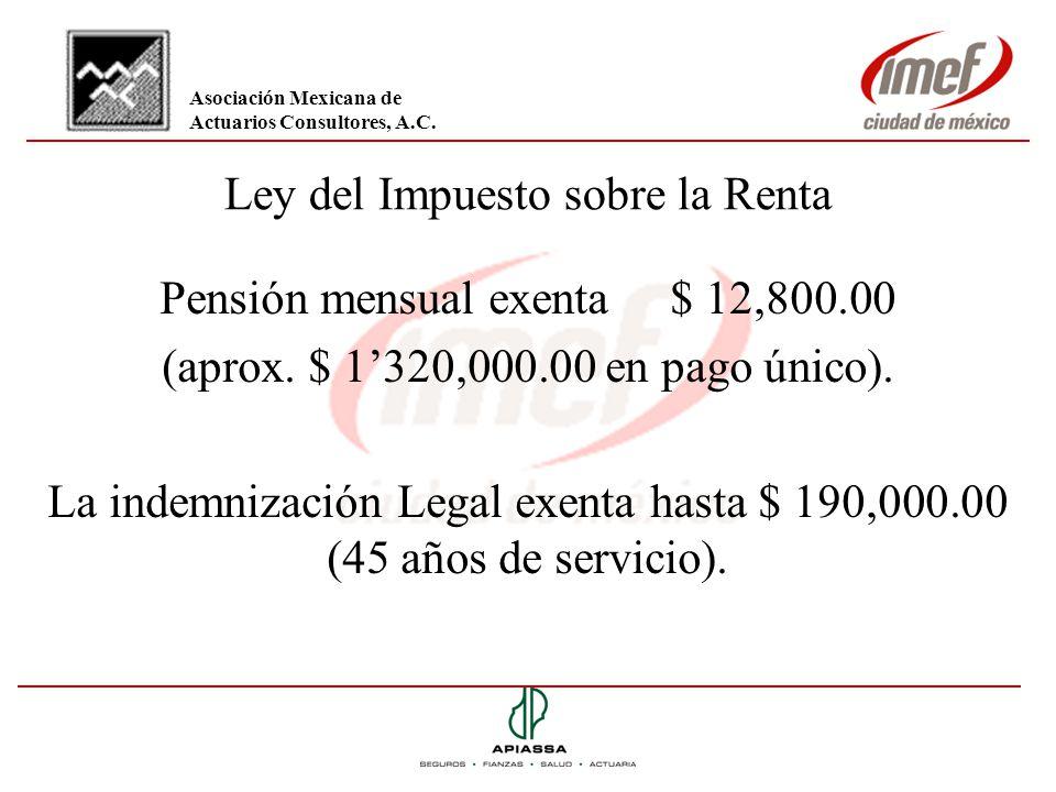 Ley del Impuesto sobre la Renta Pensión mensual exenta $ 12,800.00 (aprox. $ 1320,000.00 en pago único). La indemnización Legal exenta hasta $ 190,000