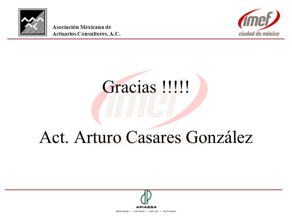 Gracias !!!!! Act. Arturo Casares González Asociación Mexicana de Actuarios Consultores, A.C.