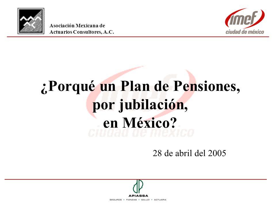 ¿Porqué un Plan de Pensiones, por jubilación, en México? 28 de abril del 2005 Asociación Mexicana de Actuarios Consultores, A.C.