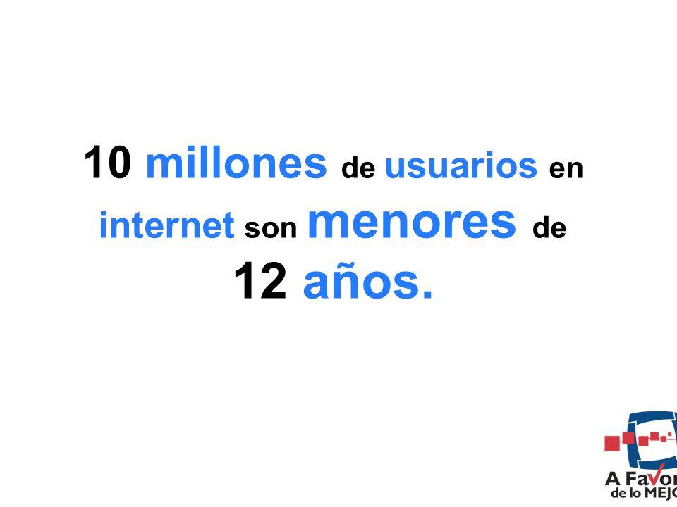 10 millones de usuarios en internet son menores de 12 años.