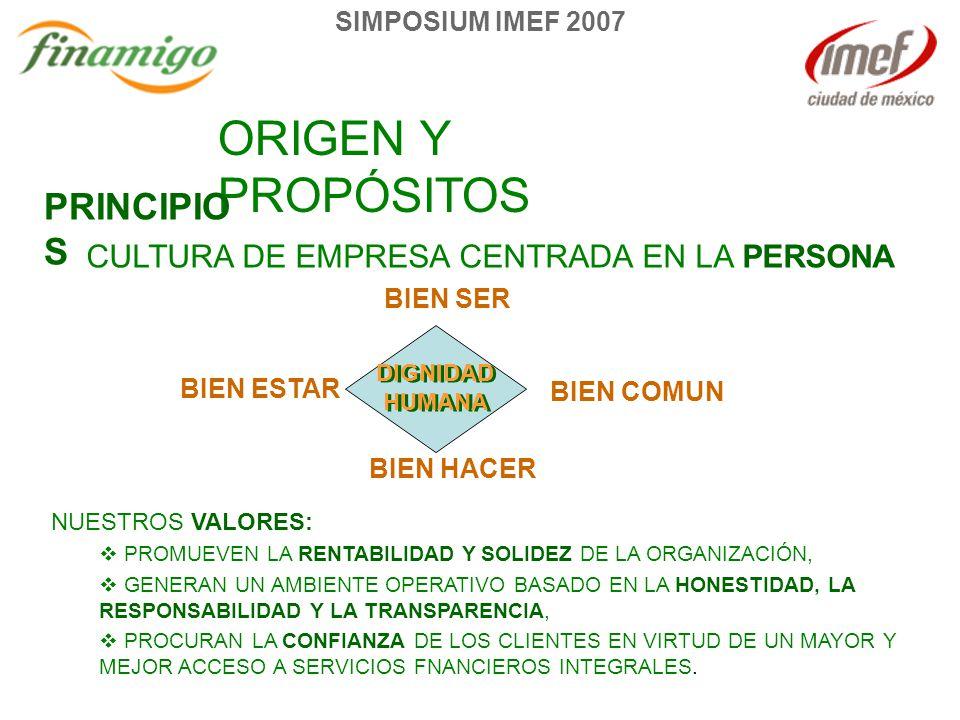 SIMPOSIUM IMEF 2007 ORIGEN Y PROPÓSITOS PRINCIPIO S CULTURA DE EMPRESA CENTRADA EN LA PERSONA NUESTROS VALORES: PROMUEVEN LA RENTABILIDAD Y SOLIDEZ DE LA ORGANIZACIÓN, GENERAN UN AMBIENTE OPERATIVO BASADO EN LA HONESTIDAD, LA RESPONSABILIDAD Y LA TRANSPARENCIA, PROCURAN LA CONFIANZA DE LOS CLIENTES EN VIRTUD DE UN MAYOR Y MEJOR ACCESO A SERVICIOS FNANCIEROS INTEGRALES.