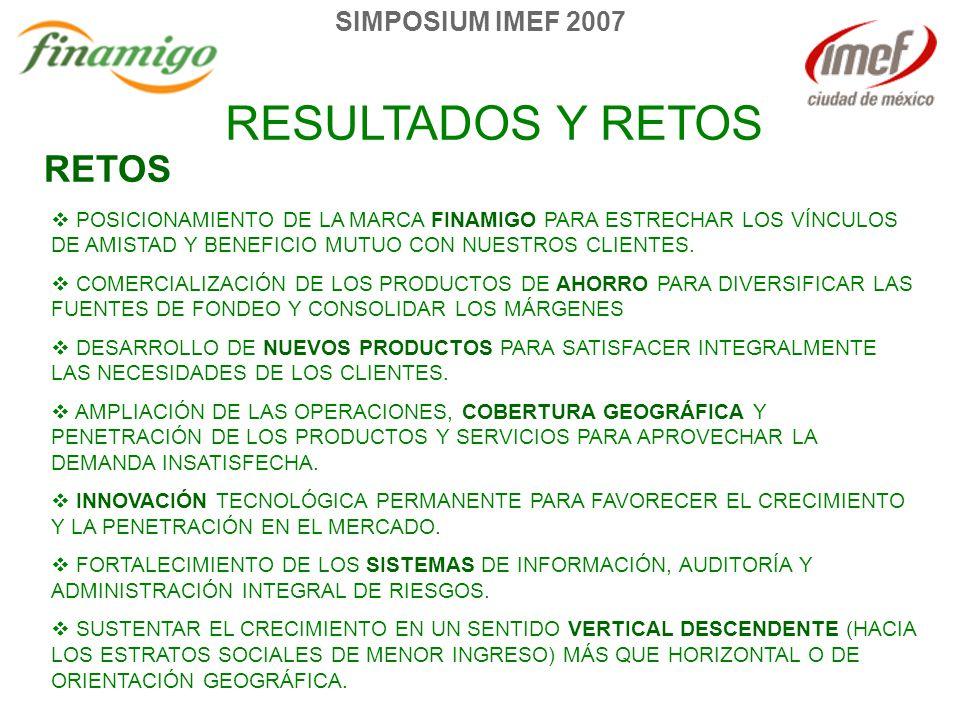 SIMPOSIUM IMEF 2007 RESULTADOS Y RETOS RETOS POSICIONAMIENTO DE LA MARCA FINAMIGO PARA ESTRECHAR LOS VÍNCULOS DE AMISTAD Y BENEFICIO MUTUO CON NUESTROS CLIENTES.