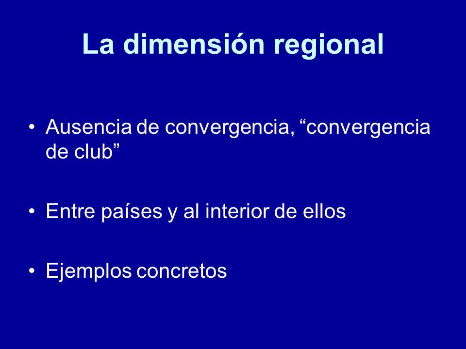 La dimensión regional Ausencia de convergencia, convergencia de club Entre países y al interior de ellos Ejemplos concretos
