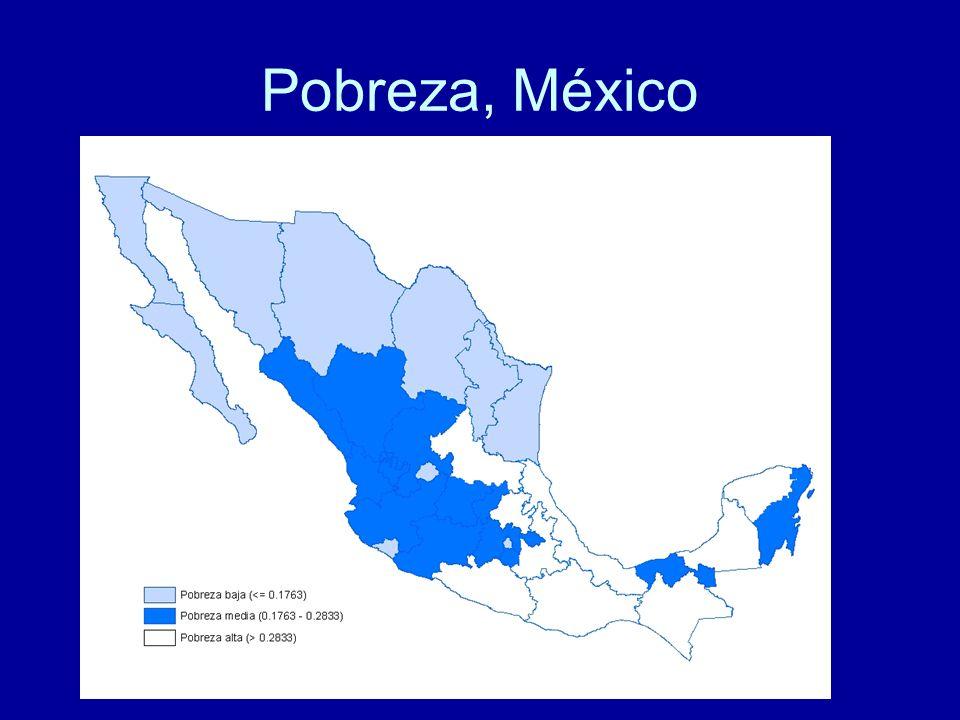 Pobreza, México