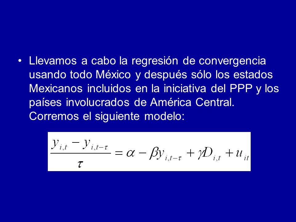 Llevamos a cabo la regresión de convergencia usando todo México y después sólo los estados Mexicanos incluidos en la iniciativa del PPP y los países involucrados de América Central.