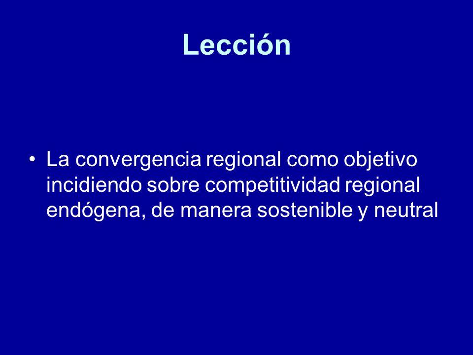 Lección La convergencia regional como objetivo incidiendo sobre competitividad regional endógena, de manera sostenible y neutral