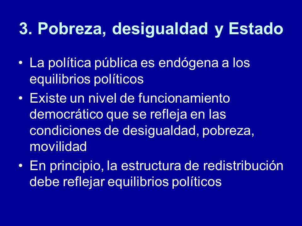 3. Pobreza, desigualdad y Estado La política pública es endógena a los equilibrios políticos Existe un nivel de funcionamiento democrático que se refl