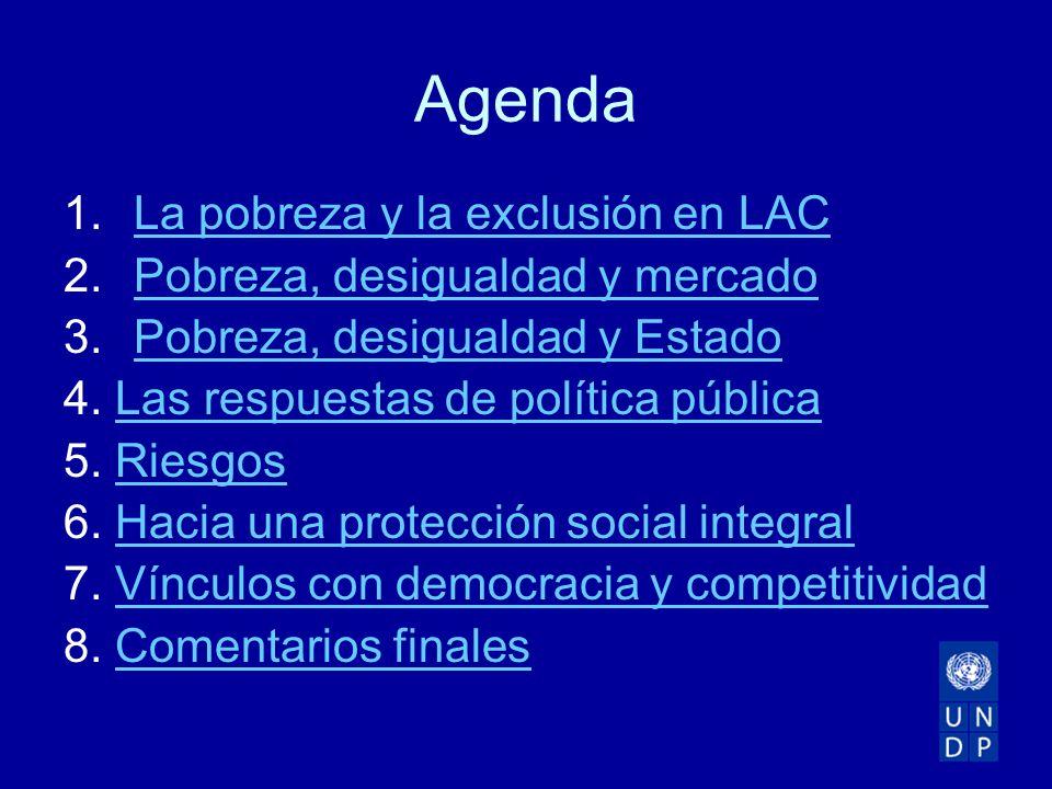 Agenda 1.La pobreza y la exclusión en LACLa pobreza y la exclusión en LAC 2.Pobreza, desigualdad y mercadoPobreza, desigualdad y mercado 3.Pobreza, desigualdad y EstadoPobreza, desigualdad y Estado 4.