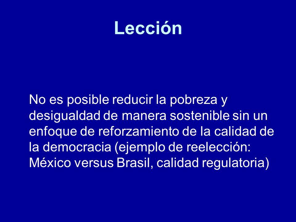 Lección No es posible reducir la pobreza y desigualdad de manera sostenible sin un enfoque de reforzamiento de la calidad de la democracia (ejemplo de reelección: México versus Brasil, calidad regulatoria)