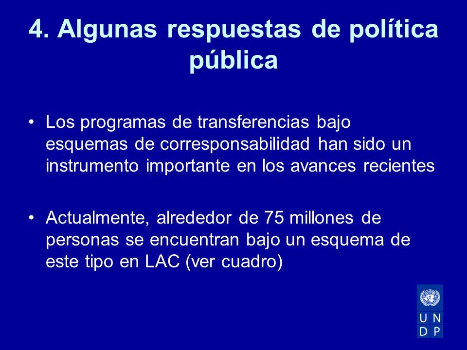 4. Algunas respuestas de política pública Los programas de transferencias bajo esquemas de corresponsabilidad han sido un instrumento importante en lo