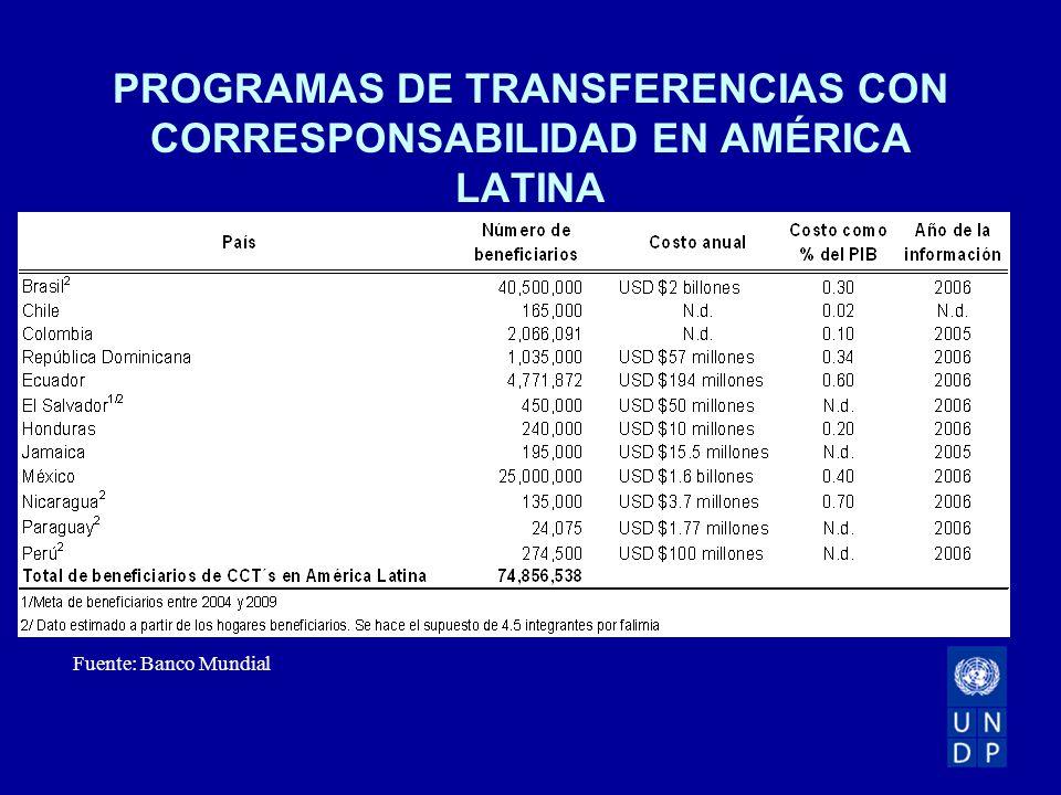 PROGRAMAS DE TRANSFERENCIAS CON CORRESPONSABILIDAD EN AMÉRICA LATINA Fuente: Banco Mundial