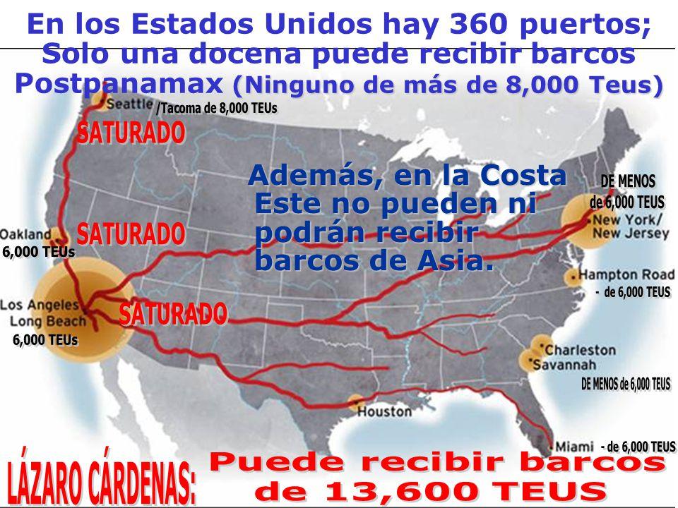 (Ninguno de más de 8,000 Teus) En los Estados Unidos hay 360 puertos; Solo una docena puede recibir barcos Postpanamax (Ninguno de más de 8,000 Teus) Además, en la Costa Este no pueden ni podrán recibir barcos de Asia.