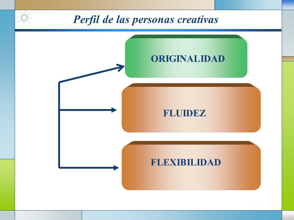 Aulas de Mucientes La creatividad es la habilidad para inventar y desarrollar ideas nuevas y originales.