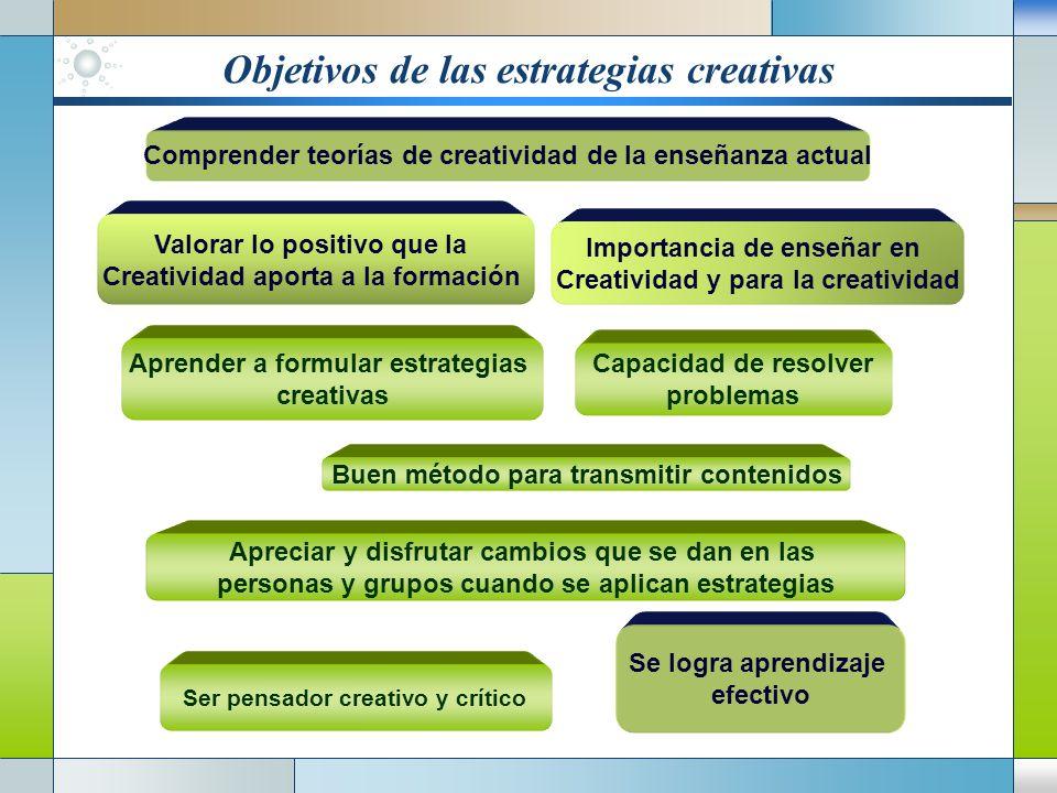 Objetivos de las estrategias creativas Comprender teorías de creatividad de la enseñanza actual Valorar lo positivo que la Creatividad aporta a la formación Importancia de enseñar en Creatividad y para la creatividad Aprender a formular estrategias creativas Apreciar y disfrutar cambios que se dan en las personas y grupos cuando se aplican estrategias Capacidad de resolver problemas Buen método para transmitir contenidos Ser pensador creativo y crítico Se logra aprendizaje efectivo