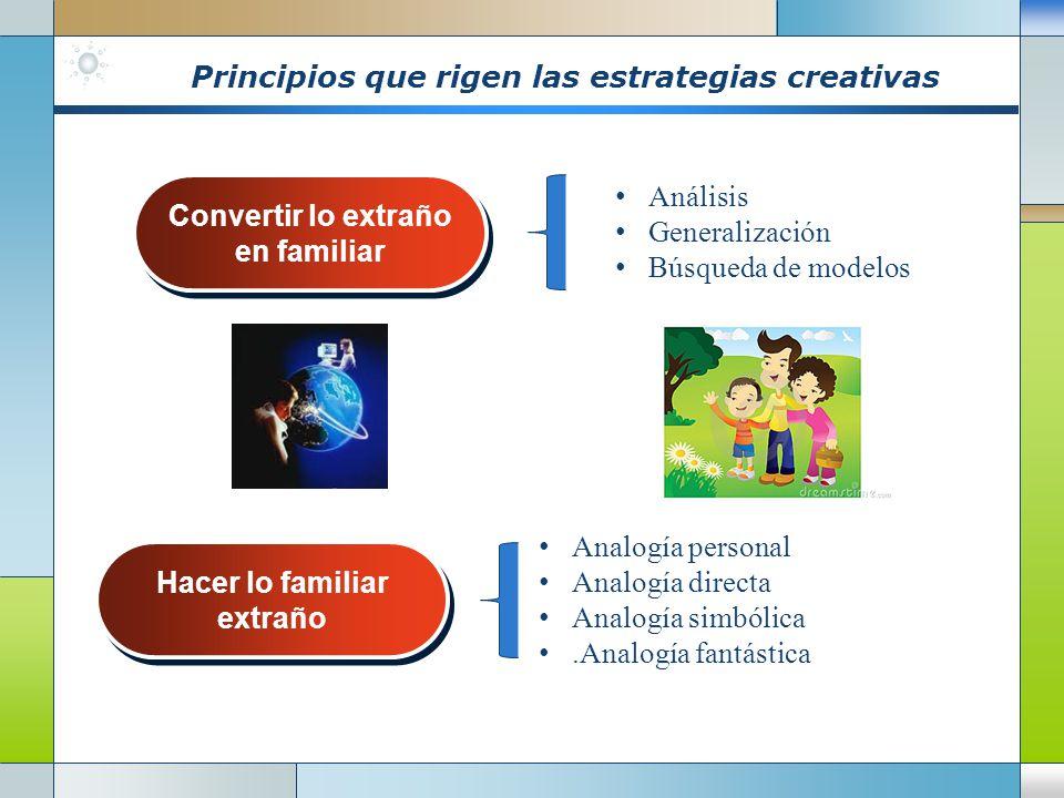 Características de las estrategias creativas Fluidez: expresa cantidad de ideas y respuestas que se dan sobre el problema propuesto. Flexibilidad: ser