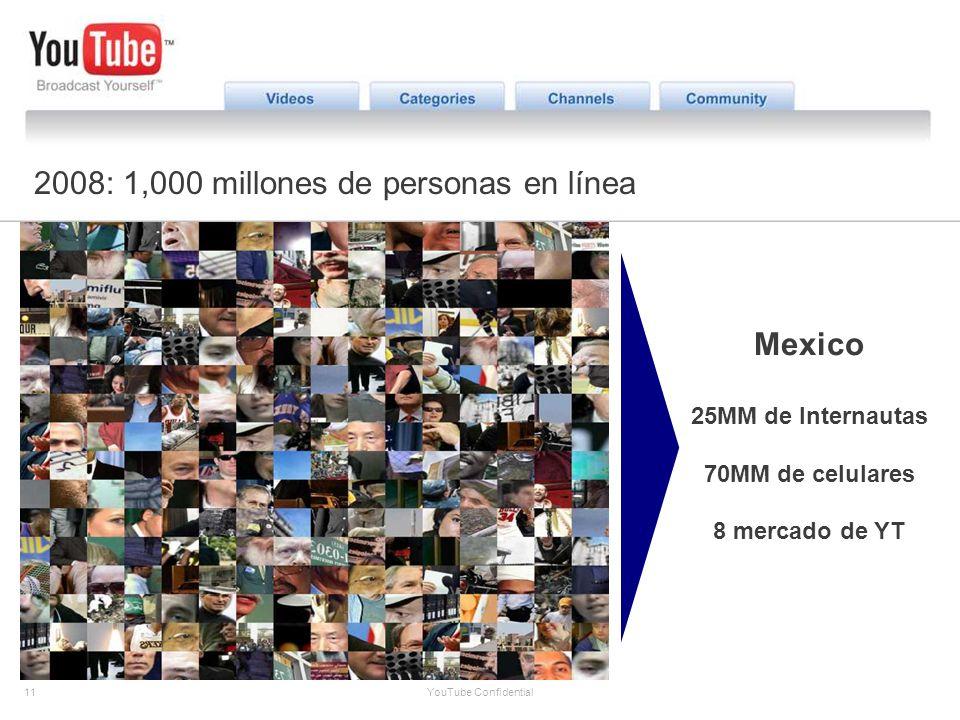 11 YouTube Confidential The YouTube Opportunity 2008: 1,000 millones de personas en línea Mexico 25MM de Internautas 70MM de celulares 8 mercado de YT