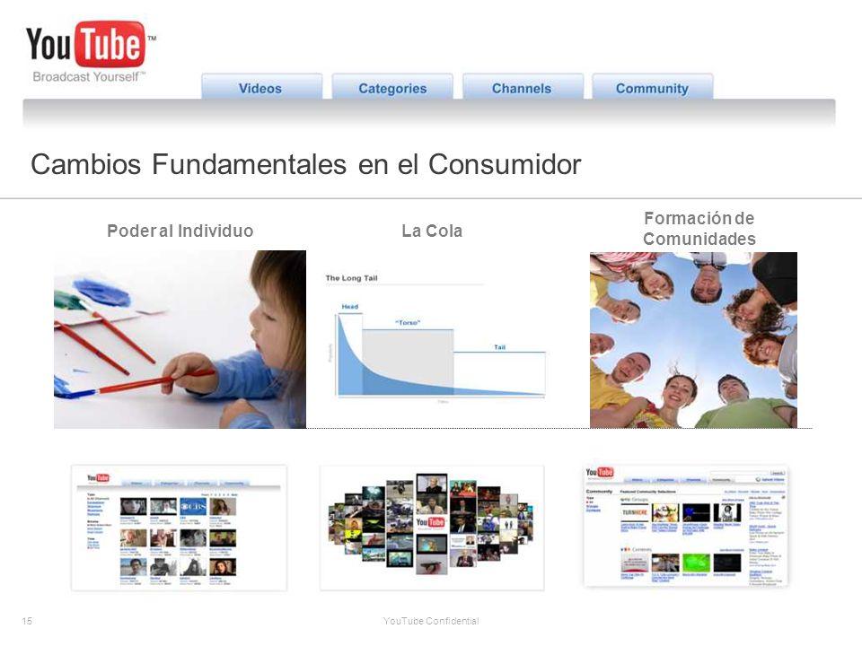 15 YouTube Confidential The YouTube Opportunity Cambios Fundamentales en el Consumidor La ColaPoder al Individuo Formación de Comunidades