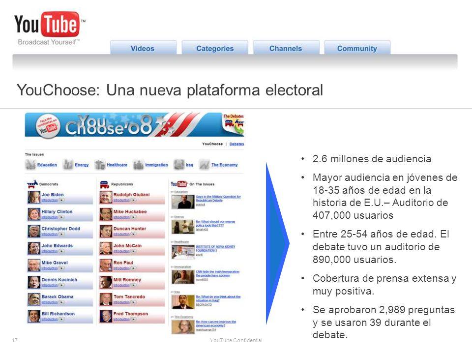 17 YouTube Confidential Partner Opportunities YouChoose: Una nueva plataforma electoral 2.6 millones de audiencia Mayor audiencia en jóvenes de 18-35