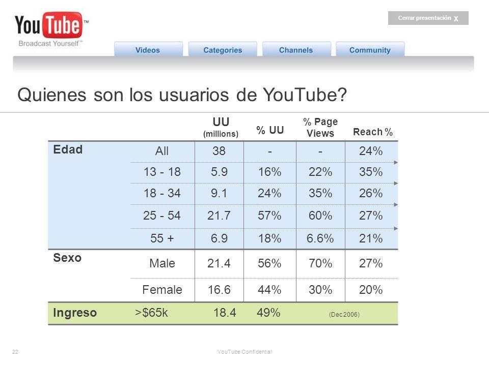 22 YouTube Confidential The YouTube Opportunity Quienes son los usuarios de YouTube? 21%6.6%18%6.955 + 27%60%57%21.725 - 54 20% 27% 26% 35% 24% 30% 70
