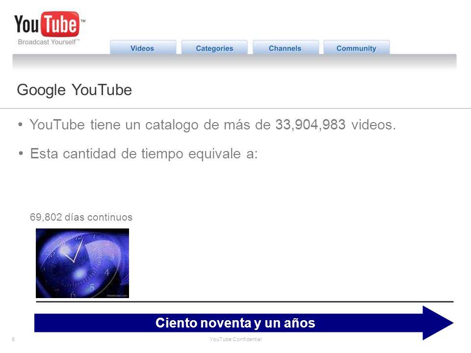 5 YouTube Confidential The YouTube Opportunity Google YouTube YouTube tiene un catalogo de más de 33,904,983 videos. Esta cantidad de tiempo equivale
