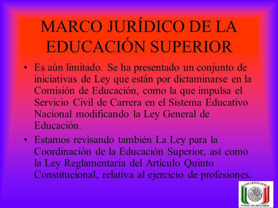 MARCO JURÍDICO DE LA EDUCACIÓN SUPERIOR Es aún limitado. Se ha presentado un conjunto de iniciativas de Ley que están por dictaminarse en la Comisión