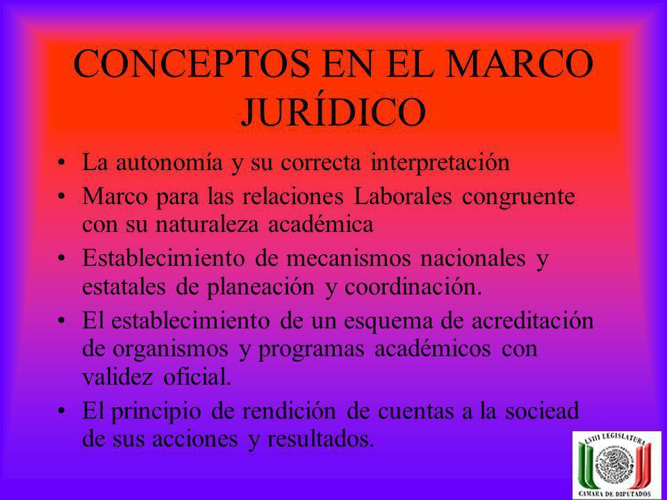 CONCEPTOS EN EL MARCO JURÍDICO La autonomía y su correcta interpretación Marco para las relaciones Laborales congruente con su naturaleza académica Es
