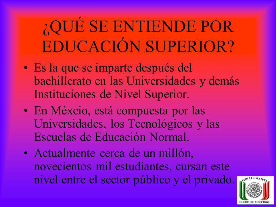 ¿QUÉ SE ENTIENDE POR EDUCACIÓN SUPERIOR? Es la que se imparte después del bachillerato en las Universidades y demás Instituciones de Nivel Superior. E