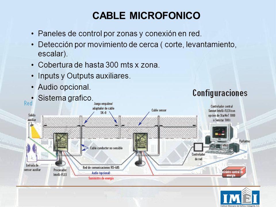 CABLE MICROFONICO Paneles de control por zonas y conexión en red. Detección por movimiento de cerca ( corte, levantamiento, escalar). Cobertura de has