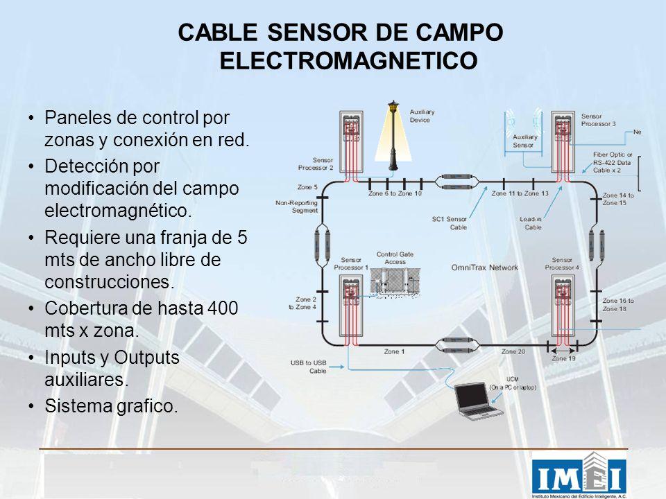 CABLE SENSOR DE CAMPO ELECTROMAGNETICO Paneles de control por zonas y conexión en red. Detección por modificación del campo electromagnético. Requiere