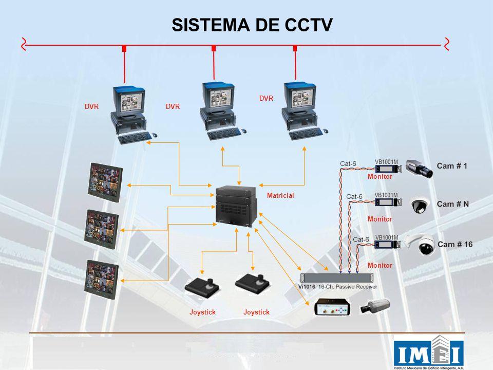 Matricial Monitor Joystick DVR SISTEMA DE CCTV Joystick