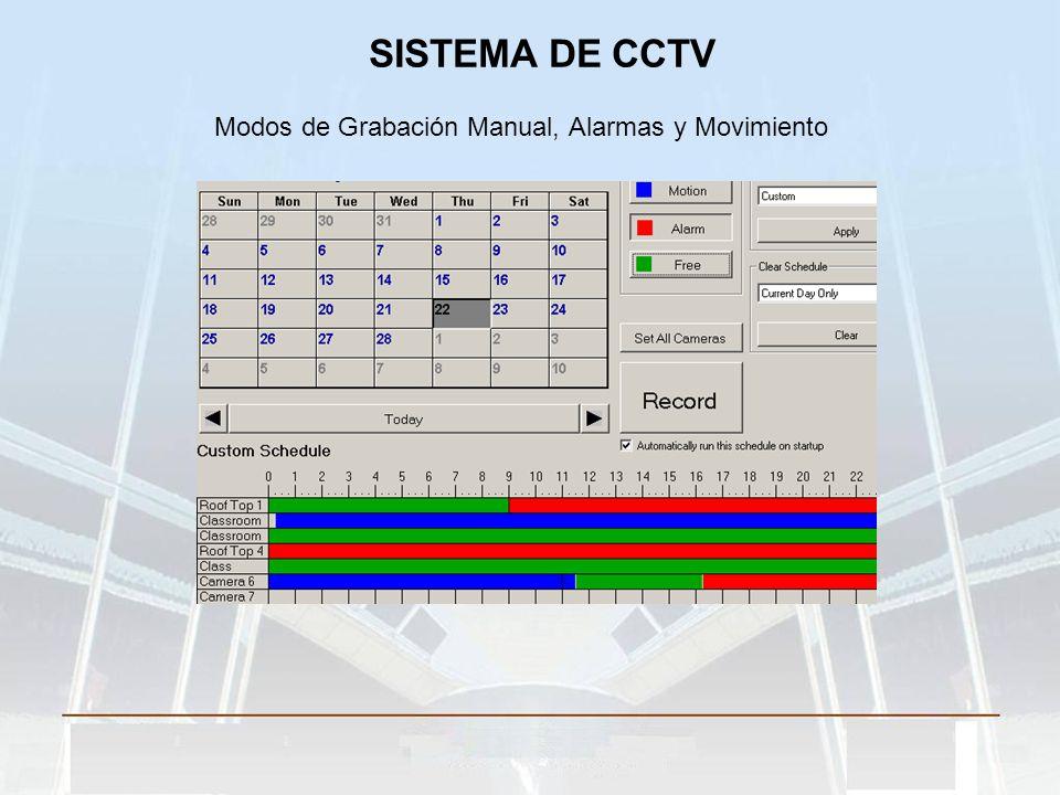 Modos de Grabación Manual, Alarmas y Movimiento SISTEMA DE CCTV
