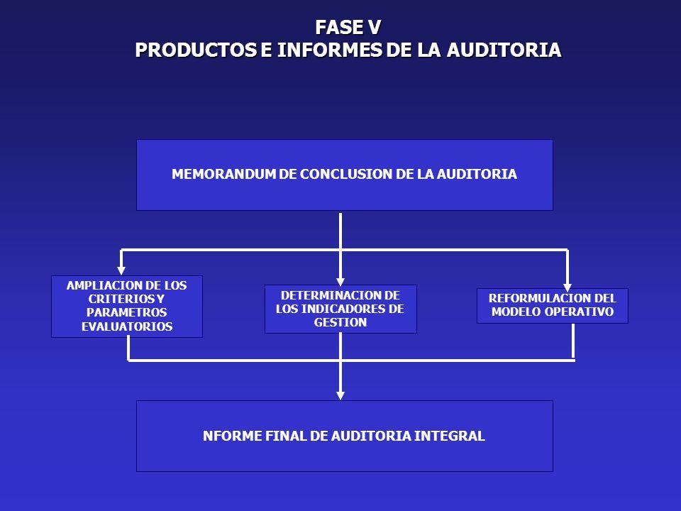FASE V PRODUCTOS E INFORMES DE LA AUDITORIA MEMORANDUM DE CONCLUSION DE LA AUDITORIA DETERMINACION DE LOS INDICADORES DE GESTION AMPLIACION DE LOS CRITERIOS Y PARAMETROS EVALUATORIOS REFORMULACION DEL MODELO OPERATIVO NFORME FINAL DE AUDITORIA INTEGRAL