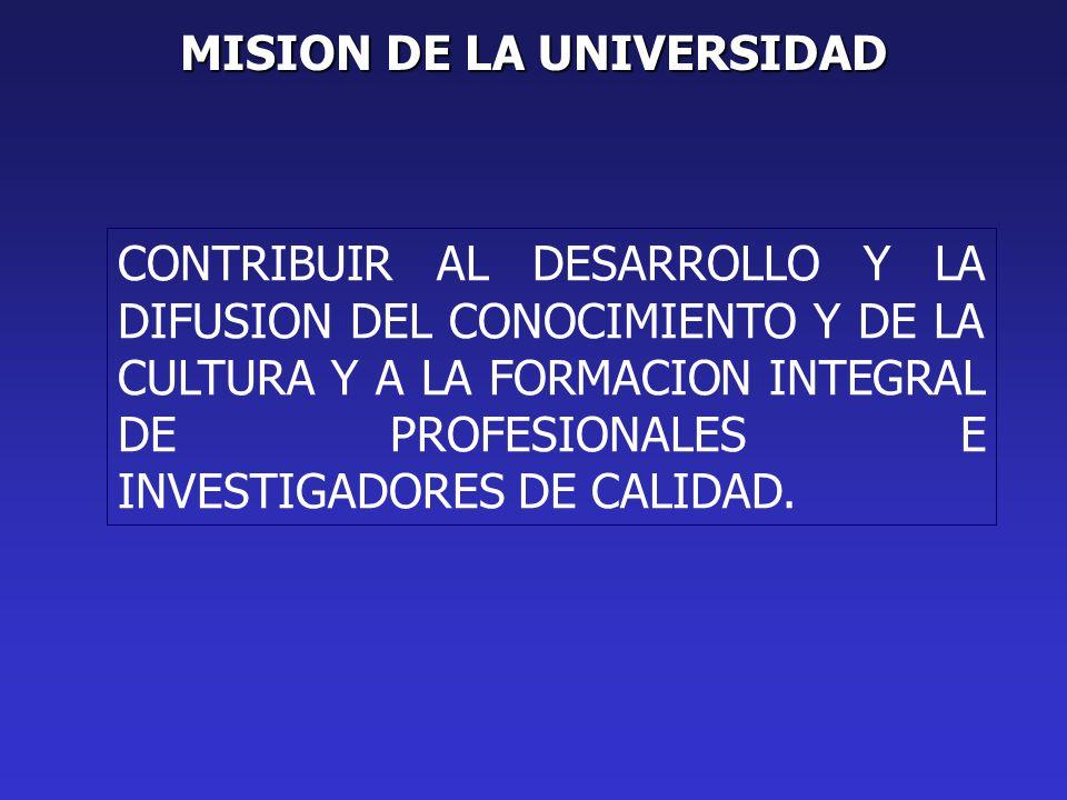 MISION DE LA UNIVERSIDAD CONTRIBUIR AL DESARROLLO Y LA DIFUSION DEL CONOCIMIENTO Y DE LA CULTURA Y A LA FORMACION INTEGRAL DE PROFESIONALES E INVESTIGADORES DE CALIDAD.