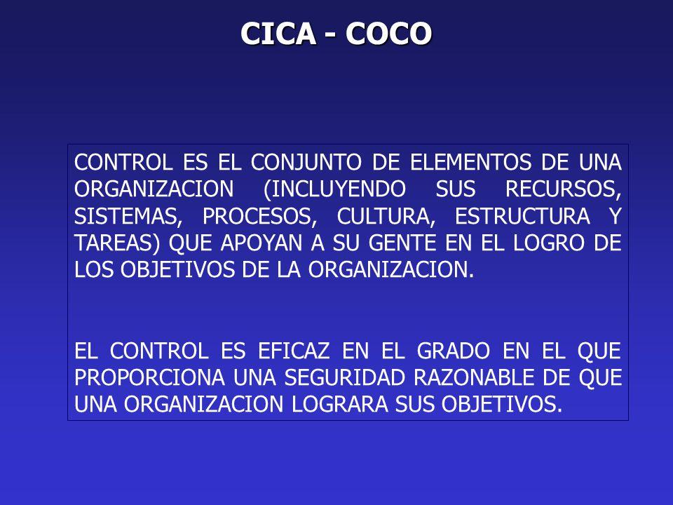 CICA - COCO CONTROL ES EL CONJUNTO DE ELEMENTOS DE UNA ORGANIZACION (INCLUYENDO SUS RECURSOS, SISTEMAS, PROCESOS, CULTURA, ESTRUCTURA Y TAREAS) QUE APOYAN A SU GENTE EN EL LOGRO DE LOS OBJETIVOS DE LA ORGANIZACION.