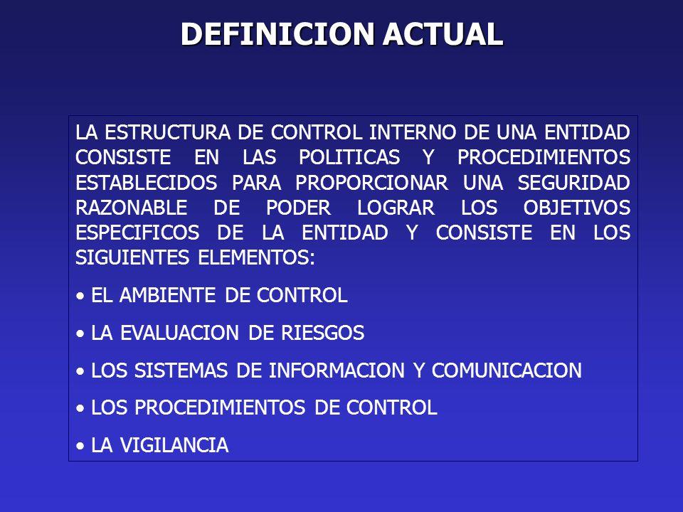 LA ESTRUCTURA DE CONTROL INTERNO DE UNA ENTIDAD CONSISTE EN LAS POLITICAS Y PROCEDIMIENTOS ESTABLECIDOS PARA PROPORCIONAR UNA SEGURIDAD RAZONABLE DE PODER LOGRAR LOS OBJETIVOS ESPECIFICOS DE LA ENTIDAD Y CONSISTE EN LOS SIGUIENTES ELEMENTOS: EL AMBIENTE DE CONTROL LA EVALUACION DE RIESGOS LOS SISTEMAS DE INFORMACION Y COMUNICACION LOS PROCEDIMIENTOS DE CONTROL LA VIGILANCIA DEFINICION ACTUAL