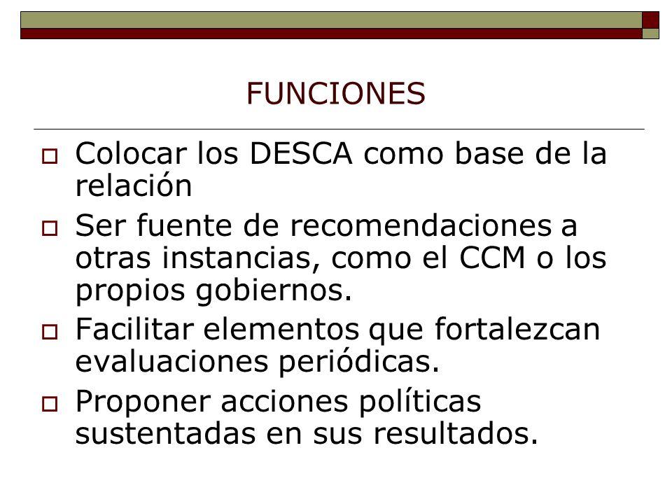 FUNCIONES Colocar los DESCA como base de la relación Ser fuente de recomendaciones a otras instancias, como el CCM o los propios gobiernos.