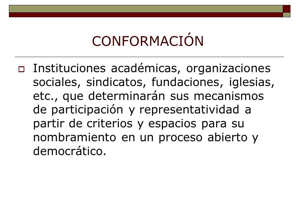 CONFORMACIÓN Instituciones académicas, organizaciones sociales, sindicatos, fundaciones, iglesias, etc., que determinarán sus mecanismos de participación y representatividad a partir de criterios y espacios para su nombramiento en un proceso abierto y democrático.