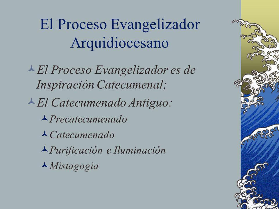 El Proceso Evangelizador Arquidiocesano El Proceso Evangelizador es de Inspiración Catecumenal; El Catecumenado Antiguo: Precatecumenado Catecumenado