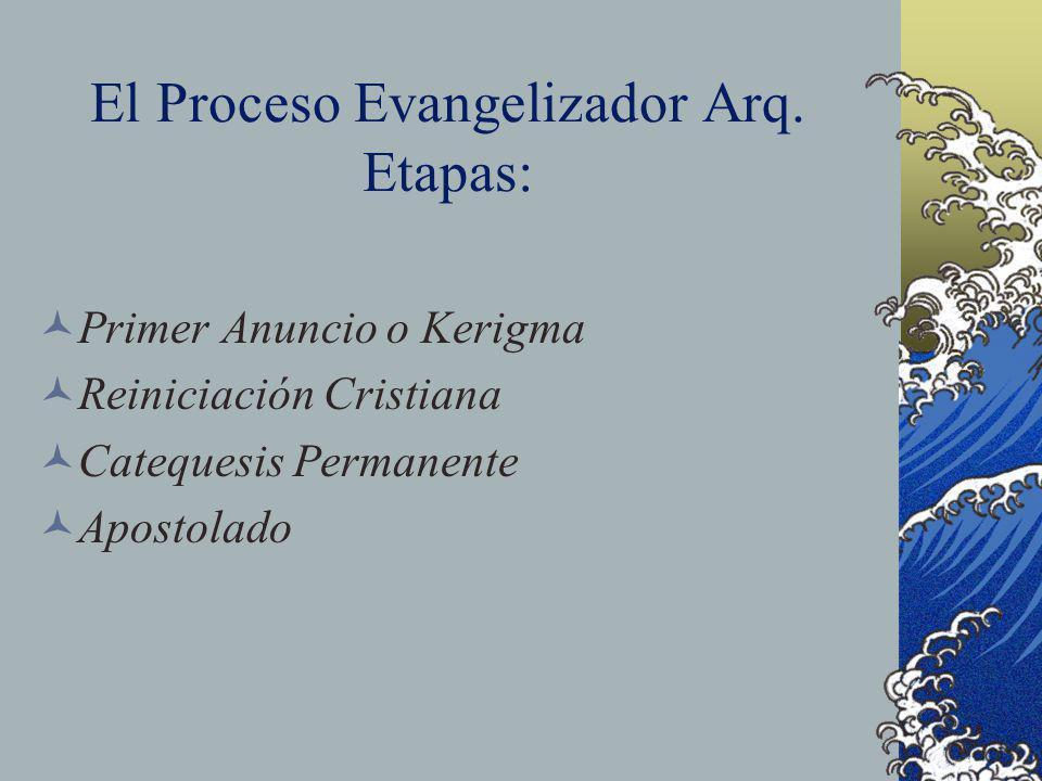 El Proceso Evangelizador Arq. Etapas: Primer Anuncio o Kerigma Reiniciación Cristiana Catequesis Permanente Apostolado