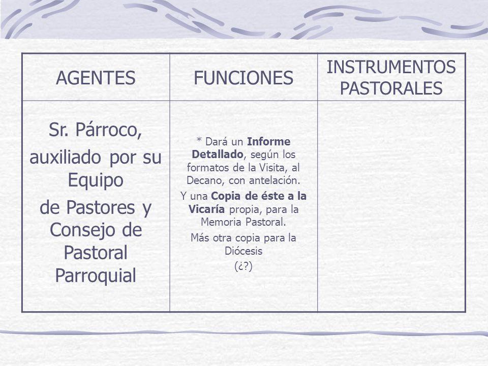AGENTESFUNCIONES INSTRUMENTOS PASTORALES Sr. Párroco, auxiliado por su Equipo de Pastores y Consejo de Pastoral Parroquial * Dará un Informe Detallado