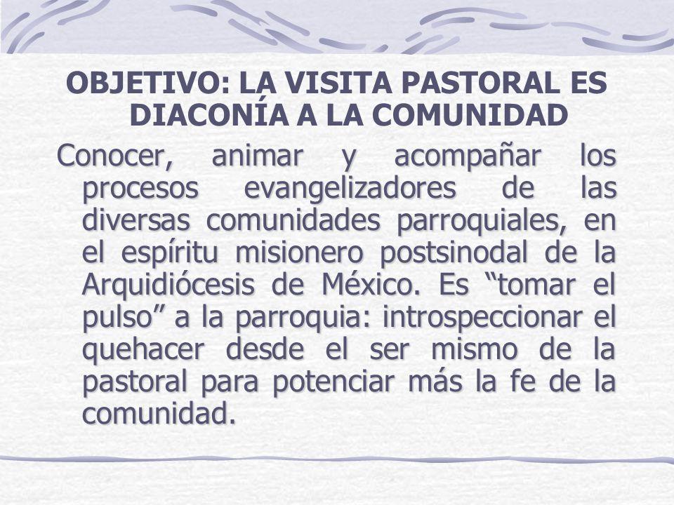 OBJETIVO: LA VISITA PASTORAL ES DIACONÍA A LA COMUNIDAD Conocer, animar y acompañar los procesos evangelizadores de las diversas comunidades parroquia