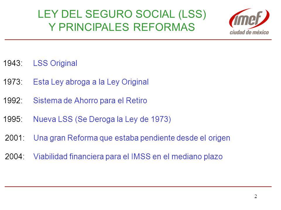 2 1943: LSS Original 1973: Esta Ley abroga a la Ley Original 1992: Sistema de Ahorro para el Retiro 1995: Nueva LSS (Se Deroga la Ley de 1973) 2001: Una gran Reforma que estaba pendiente desde el origen 2004: Viabilidad financiera para el IMSS en el mediano plazo LEY DEL SEGURO SOCIAL (LSS) Y PRINCIPALES REFORMAS