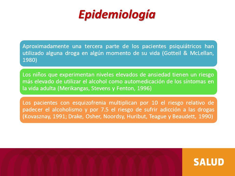 Aproximadamente una tercera parte de los pacientes psiquiátricos han utilizado alguna droga en algún momento de su vida (Gotteil & McLellan, 1980) Los niños que experimentan niveles elevados de ansiedad tienen un riesgo más elevado de utilizar el alcohol como automedicación de los síntomas en la vida adulta (Merikangas, Stevens y Fenton, 1996) Los pacientes con esquizofrenia multiplican por 10 el riesgo relativo de padecer el alcoholismo y por 7.5 el riesgo de sufrir adicción a las drogas (Kovasznay, 1991; Drake, Osher, Noordsy, Huribut, Teague y Beaudett, 1990) Epidemiología